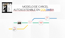 MODELO DE CARCEL AUTOSOSTENIBLE EN COLOMBIA