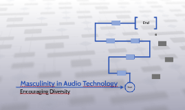 Masculinity in Audio Technology