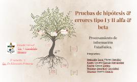 Copy of Pruebas de hipótesis y errores tipo I y II, Alfa y Beta