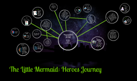 Copy of Heroes Journey: The Little Mermaid