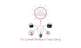 Cornell Method of Note Taking and Flight