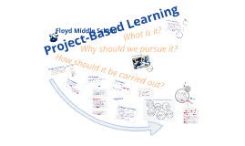 Copy of Floyd Middle PBL