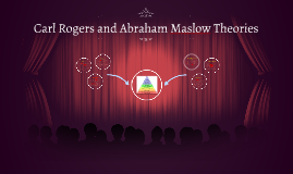 Carl Rogers and Abraham Maslow theories