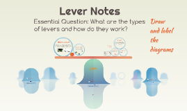Lever Notes