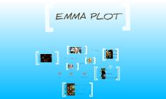 emma plot