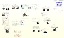 Copy of Partes de la cámara
