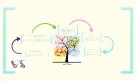 Mom & Baby Concept Map by Feona Joy on Prezi