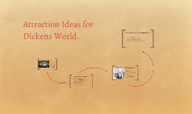 Attraction Ideas for Dickens World