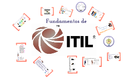 Copy of Fundamentos de ITIL