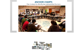 Copy of Developing Independent Learners: Word walls and Anchor charts