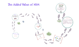 The Added Value of HRM