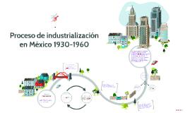 Copy of Proceso de industrialización en México 1940-1960
