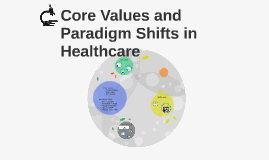 Core Values and Paradigm Shifts in Healthcare