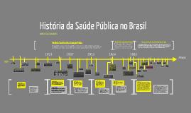 Copy of História da Saúde Pública no Brasil
