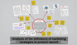 Copy of Analysis of the deficiency of marketing strategies in produc