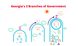 Copy of Georgia's 3 Branches of Government