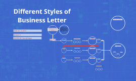 Different styles of business letter by hannah bugas on prezi date oct 10 2013 spiritdancerdesigns Gallery
