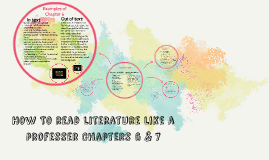 Copy of How To read literature like a professer Chapters 6 & 7
