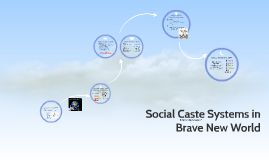 Copy of Social Caste Systems in Brave New World