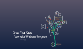 Copy of Way to Worksite Wellness