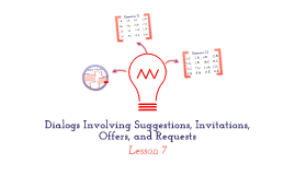 Lesson 7 Dialogs Involving Suggestions, Invitations, Offers, and Request