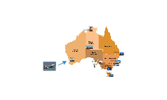 Skurriles Australien
