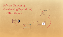 Copy of Beloved Chapter 14 + 15