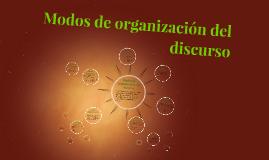 Copy of Modos de organización del discurso