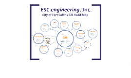 City of Fort Collins - Use
