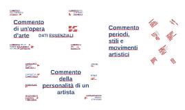 Schema per il commento di opere, artisti e periodi