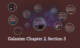 Galaxies: Chapter 2, Section 3