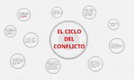 EL CICLO DEL CONFLICTO.