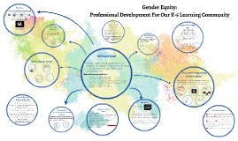 Gender Equity Project of Change CTL 1313