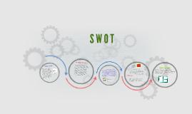 Copy of swot
