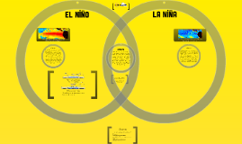 Copy of Weather Patterns - El Nino & La Nina