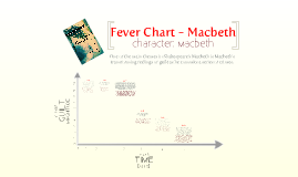 Copy of Copy of Build a Fever Chart Using Prezi [Sample]