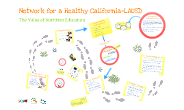Network for a Healthy California—LAUSD