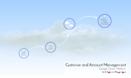 Customer and Account Management