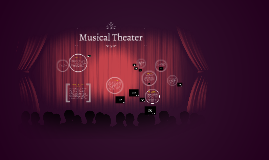 Musical Theater History