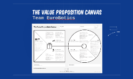 Copy of The value proposition canvas