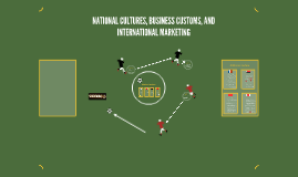 NATIONAL CULTURES, BUSINESS CUSTOMS, AND INTERNATIONAL MARKE