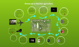 Copy of Drones use in Precision Agriculture