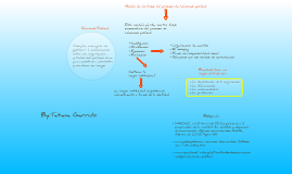Copy of Organizacional