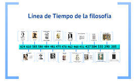 Copy of Linea de Tiempo de la Filosofia