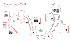 Remapping of hell