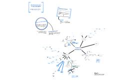 Copy of Os Biomateriais e suas Aplicações