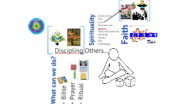 Copy of Discipling Your children