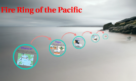 Ring of the Pacific