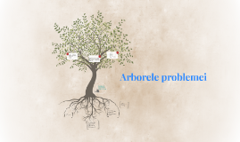 Arborele problemei