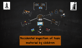 Accidental ingestion of toxic material by children